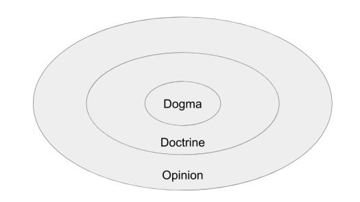 Theology Web